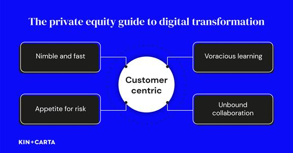 The private equity guide to digital transformation