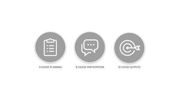 3 key elements of running a good digital workshop