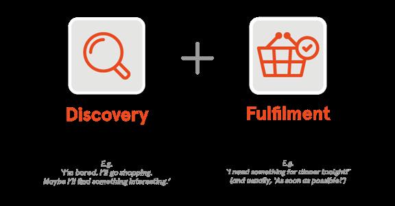 Retail_diagram