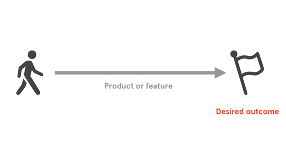Outcome Innovation - product or feature