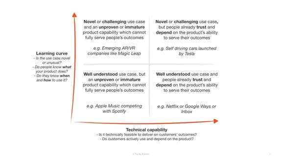 the-learning-curve_match-makers_designing-recommendations
