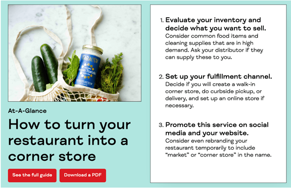 B2B Digital Commerce Example