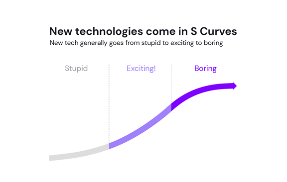 New tech generally goes from stupid to boring