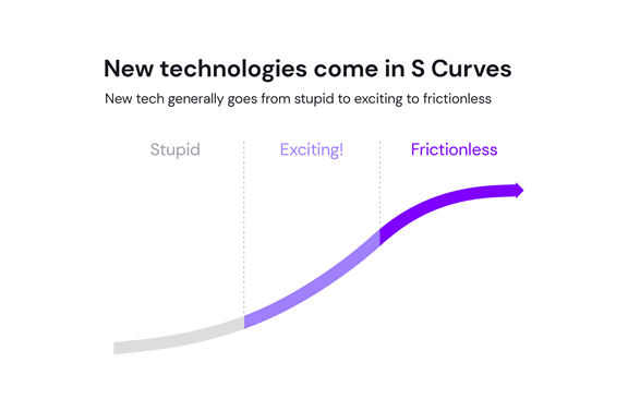 New tech generally goes from stupid to exciting to frictionless
