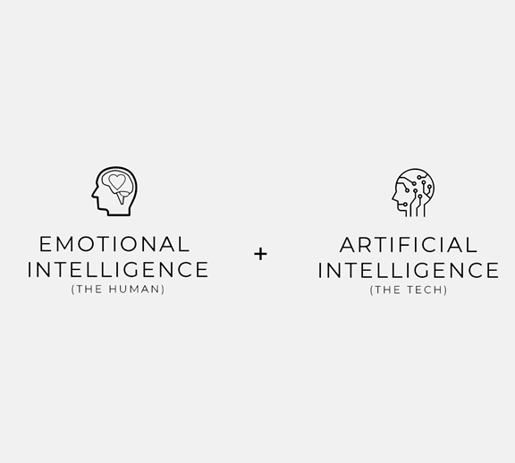 Emotional intelligence (the human) + artificial intelligence (the tech)