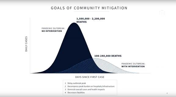 Goals of Community Mitigation