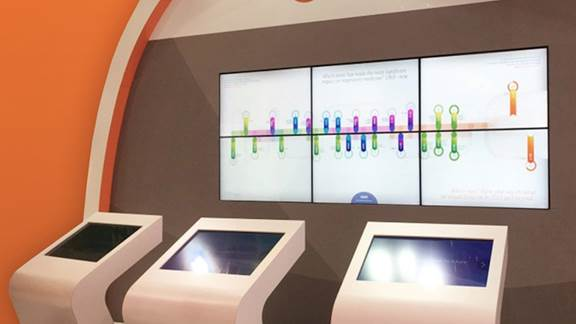 Interactive monitors for GSK